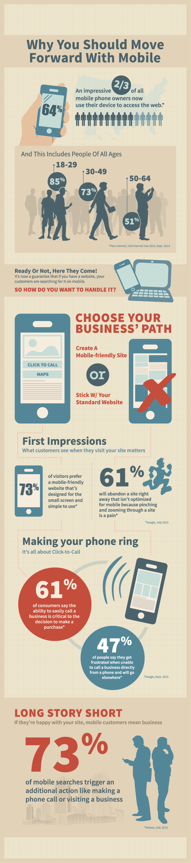 why-you-should-have-a-mobile-site